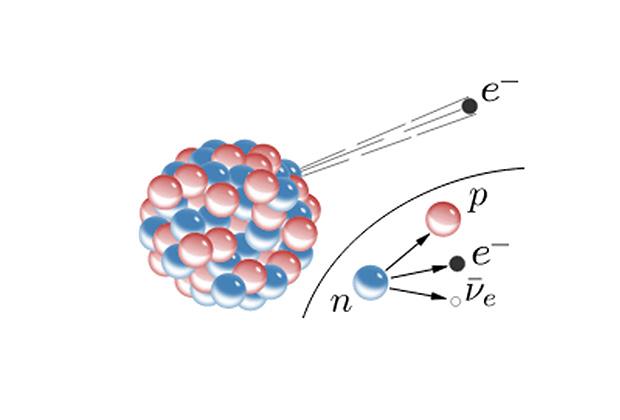 Картинки по запросу распад частиц