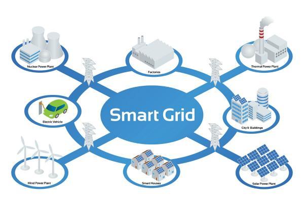 Продолжаем тему развития технологий smart-city