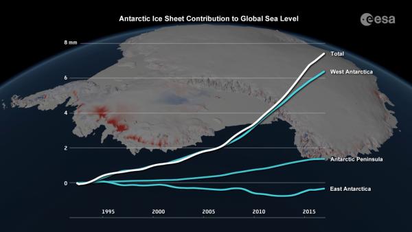 Ученые заявляют о возможности необратимого таяния полярных ледяных щитов