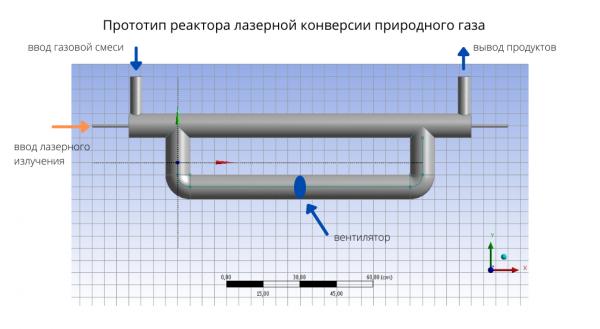 Прототип реактора лазерной конверсии природного газа