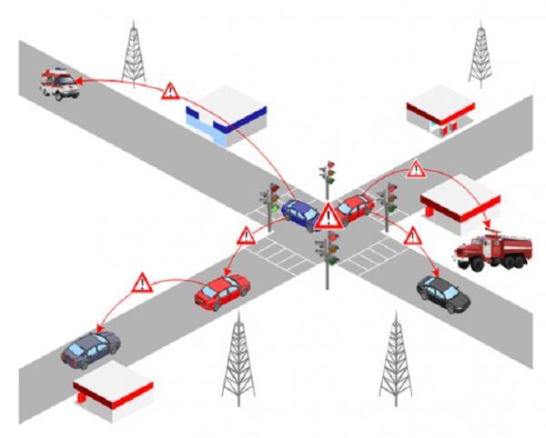 Сотрудники ИВМиМГ СО РАН рассказали о разработанных моделях и методах анализа и оптимизации транспортной сети