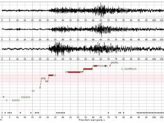 В Институте вычислительных технологий СО РАН совершенствуют систему быстрой классификации сейсмических событий